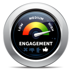 Customer Engagement Dashboard