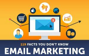 Email Marketing Facts You Didn't Know