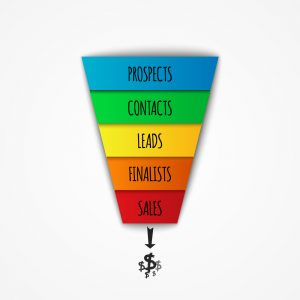 Sales funnel with crm and marketing automation