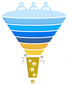 lead generation and sales funnel