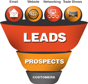 Graphic: Leads prospects customers