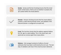 marketing automation, list building, Data Hygiene