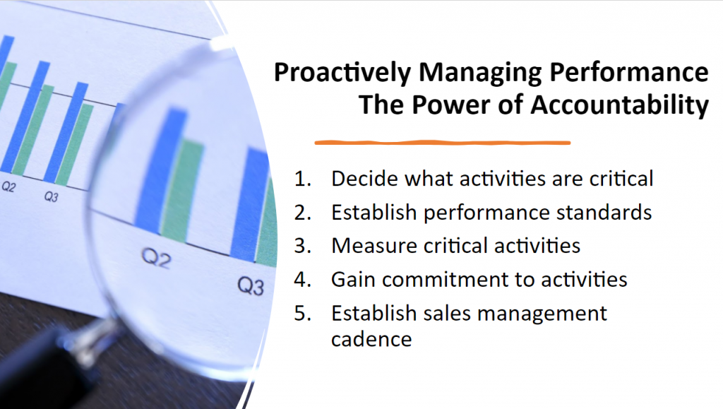 Proactively Managing Performance