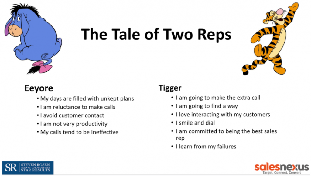 Tale of two reps
